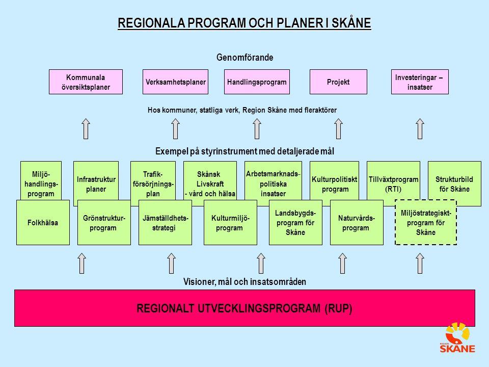 REGIONALA PROGRAM OCH PLANER I SKÅNE
