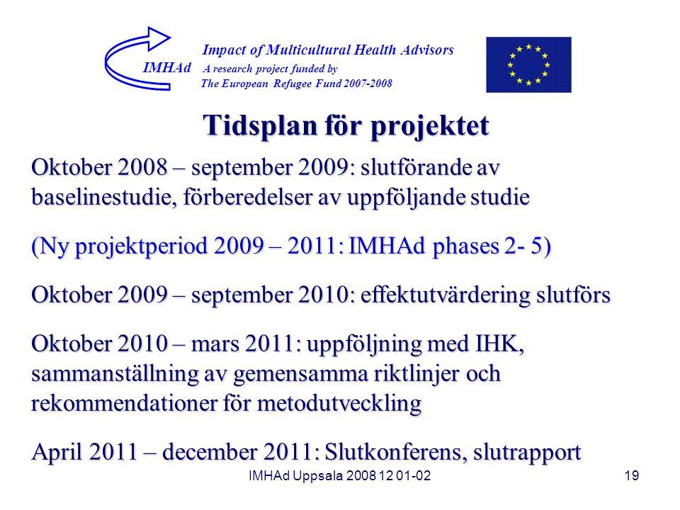 Tidsplan för projektet