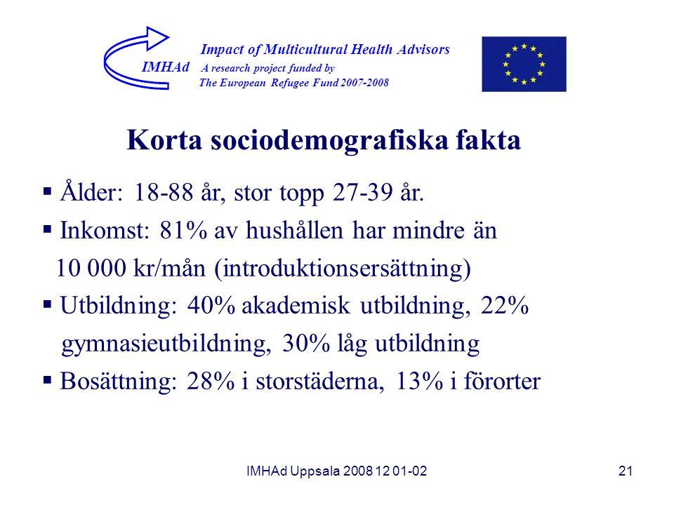 Korta sociodemografiska fakta