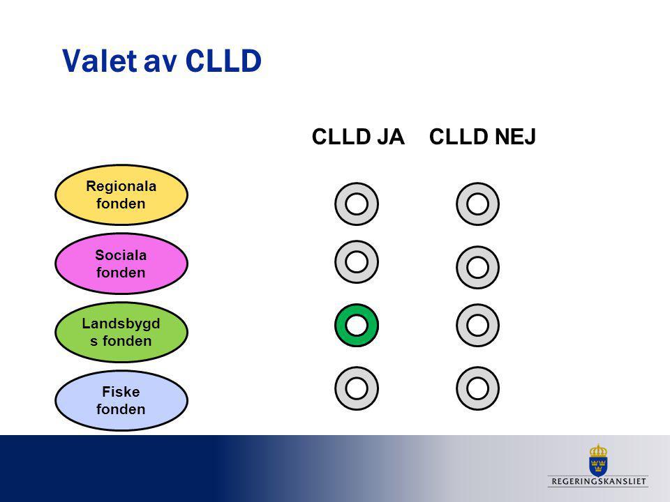 Valet av CLLD CLLD JA CLLD NEJ Regionala fonden Sociala fonden