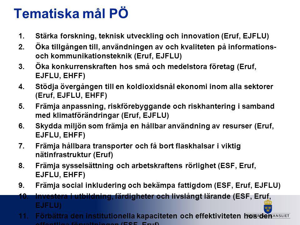 Tematiska mål PÖ Stärka forskning, teknisk utveckling och innovation (Eruf, EJFLU)