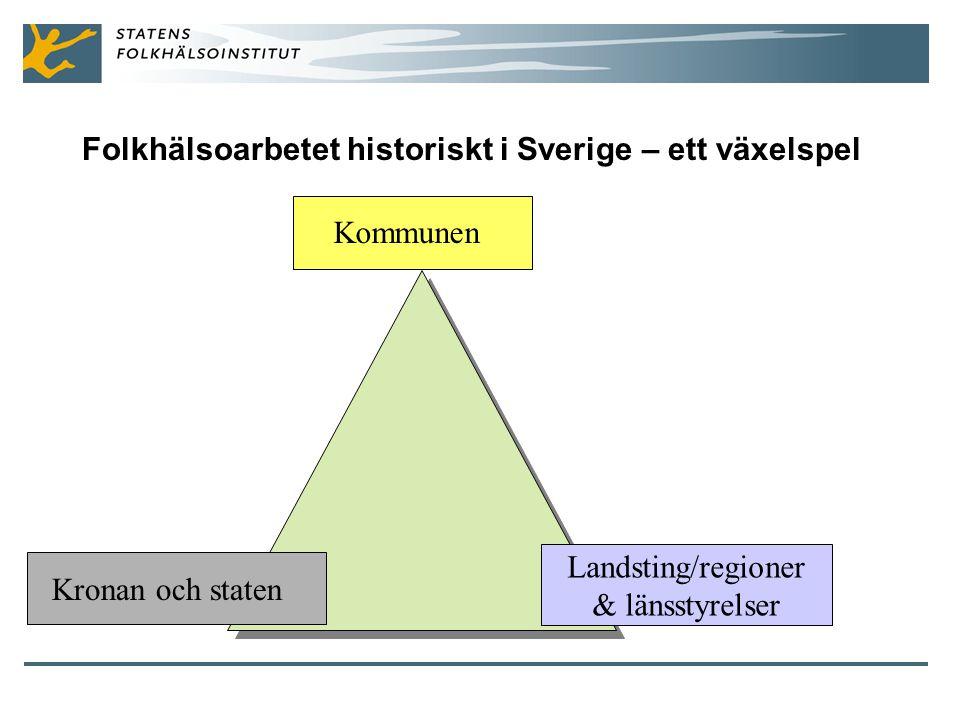 Folkhälsoarbetet historiskt i Sverige – ett växelspel