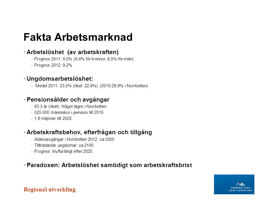 Fakta Arbetsmarknad Arbetslöshet (av arbetskraften)