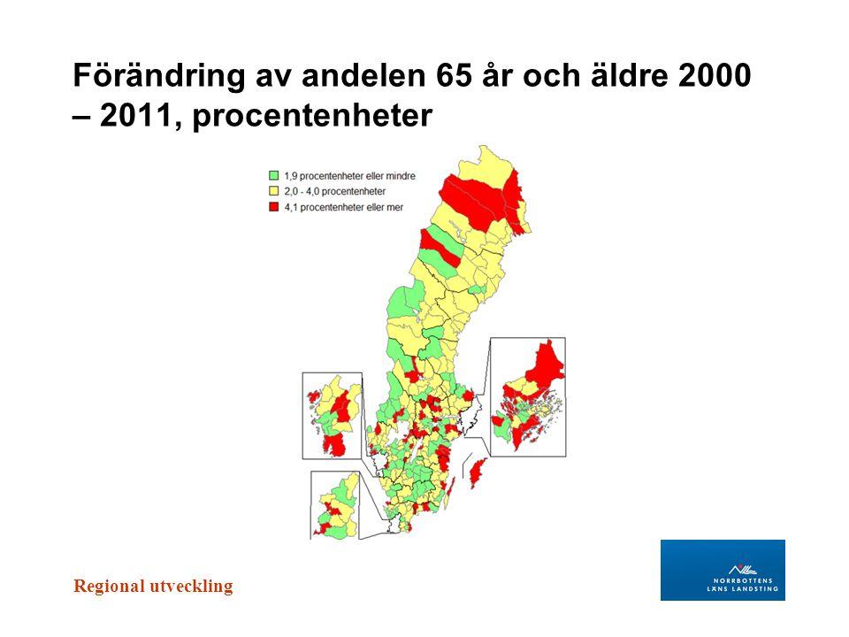Förändring av andelen 65 år och äldre 2000 – 2011, procentenheter