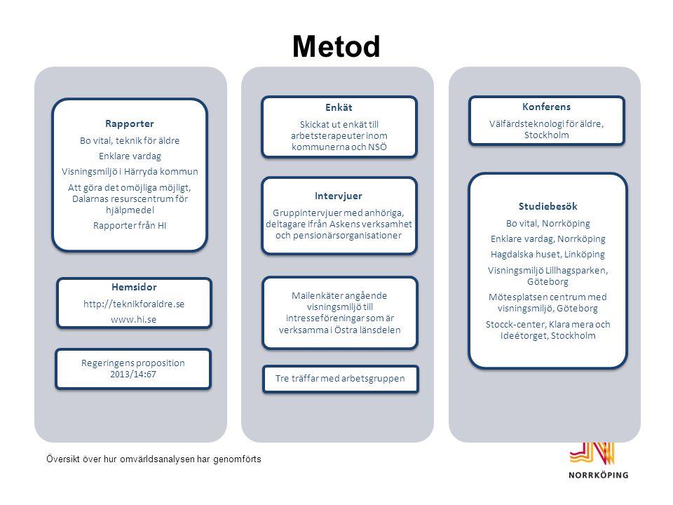 Metod Enkät Konferens Rapporter Intervjuer Studiebesök Hemsidor 11