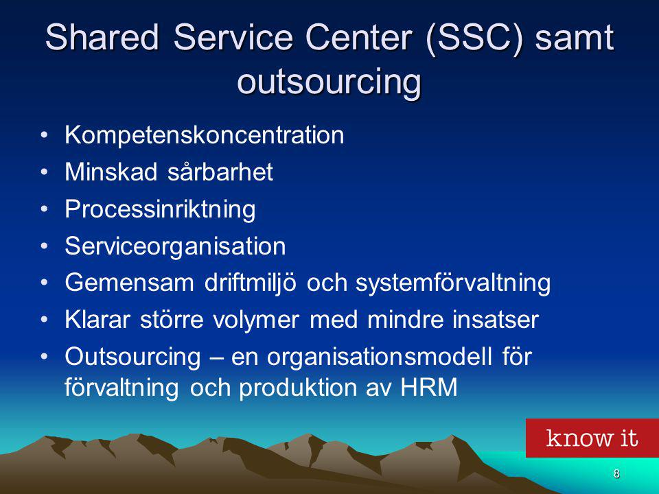 Shared Service Center (SSC) samt outsourcing