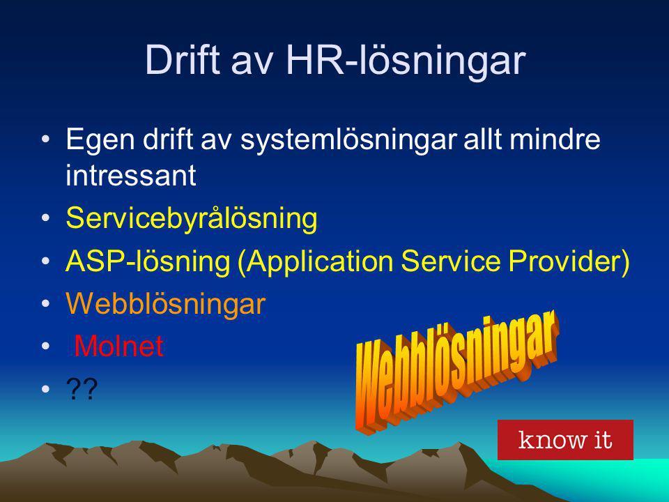 Drift av HR-lösningar Webblösningar