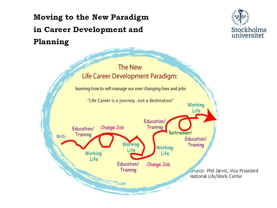 Moving to the New Paradigm in Career Development and Planning