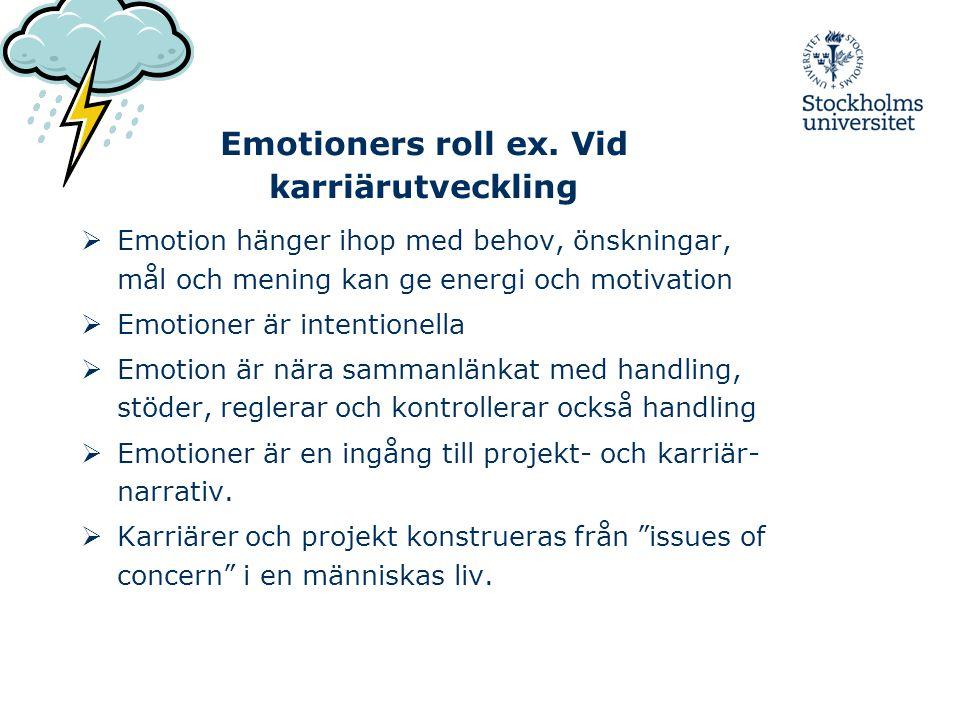 Emotioners roll ex. Vid karriärutveckling