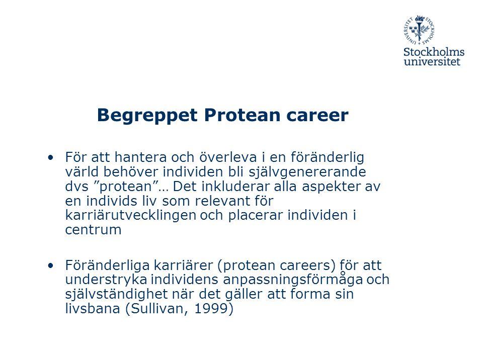 Begreppet Protean career