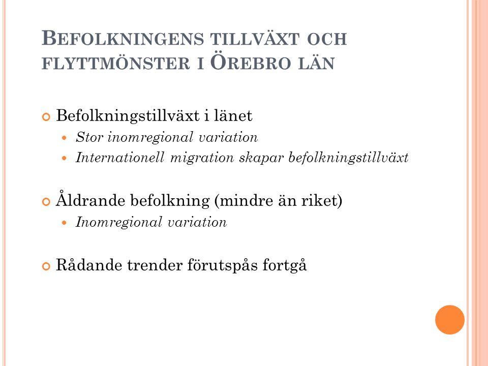 Befolkningens tillväxt och flyttmönster i Örebro län