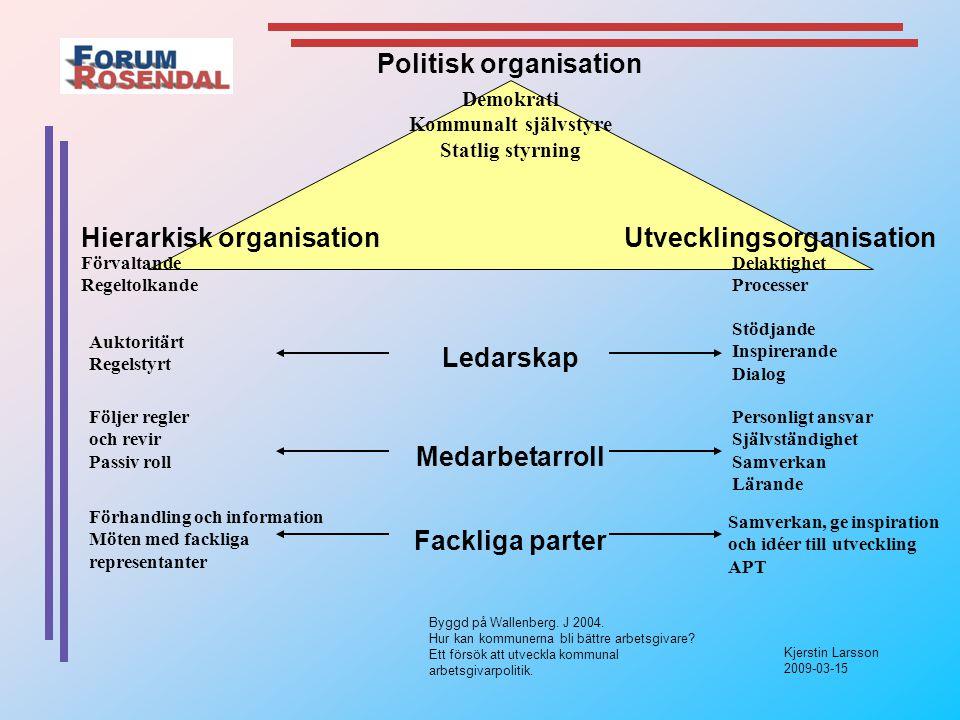 Politisk organisation Demokrati Kommunalt självstyre Statlig styrning