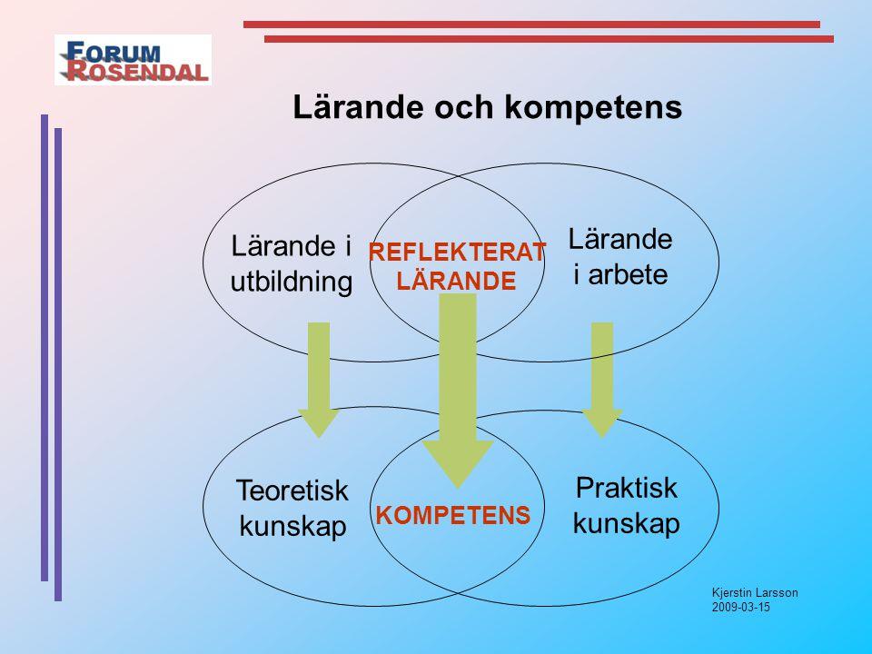 Lärande och kompetens Lärande Lärande i i arbete utbildning Praktisk