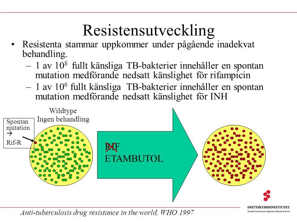 Resistensutveckling Resistenta stammar uppkommer under pågående inadekvat behandling.