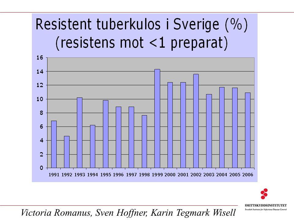 Epidemiologi-Sverige