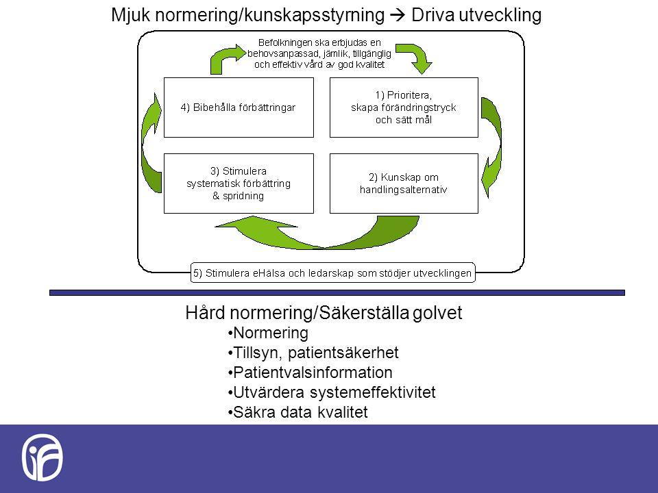 Mjuk normering/kunskapsstyrning  Driva utveckling