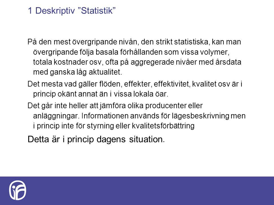 1 Deskriptiv Statistik