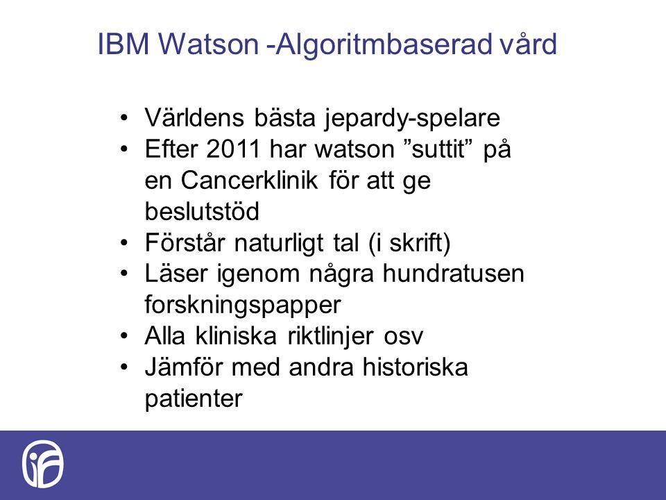IBM Watson -Algoritmbaserad vård