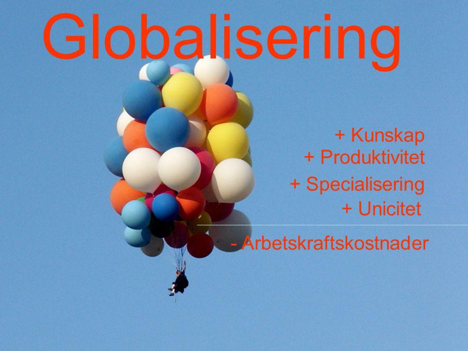 Globalisering + Kunskap + Produktivitet + Specialisering + Unicitet