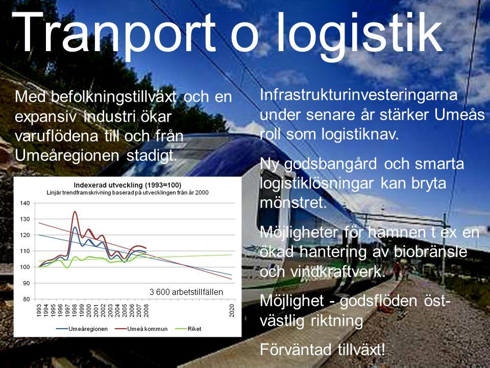 Tranport o logistik Med befolkningstillväxt och en expansiv industri ökar varuflödena till och från Umeåregionen stadigt.
