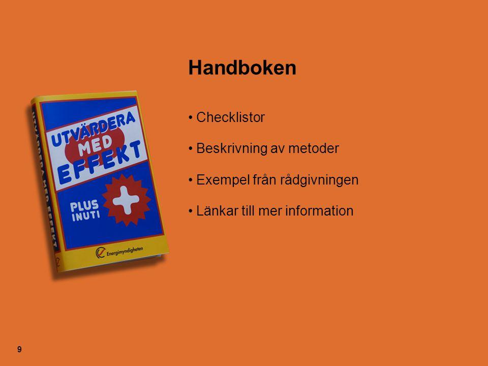Handboken Checklistor Beskrivning av metoder Exempel från rådgivningen
