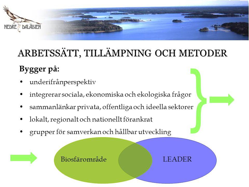 ARBETSSÄTT, TILLÄMPNING OCH METODER