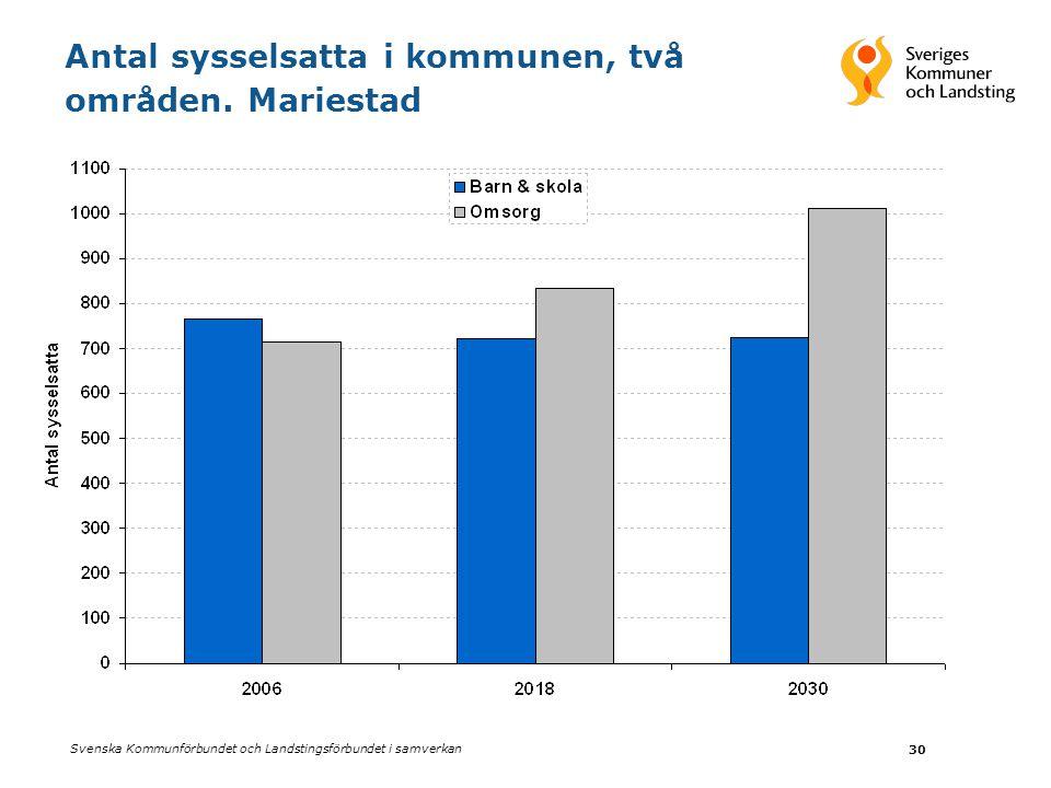 Antal sysselsatta i kommunen, två områden. Mariestad