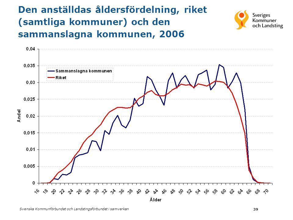 Den anställdas åldersfördelning, riket (samtliga kommuner) och den sammanslagna kommunen, 2006