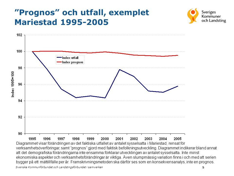 Prognos och utfall, exemplet Mariestad 1995-2005
