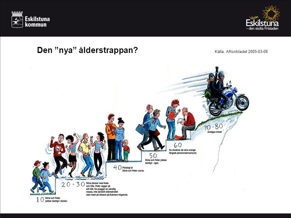 Den nya ålderstrappan Källa: Aftonbladet 2005-03-08
