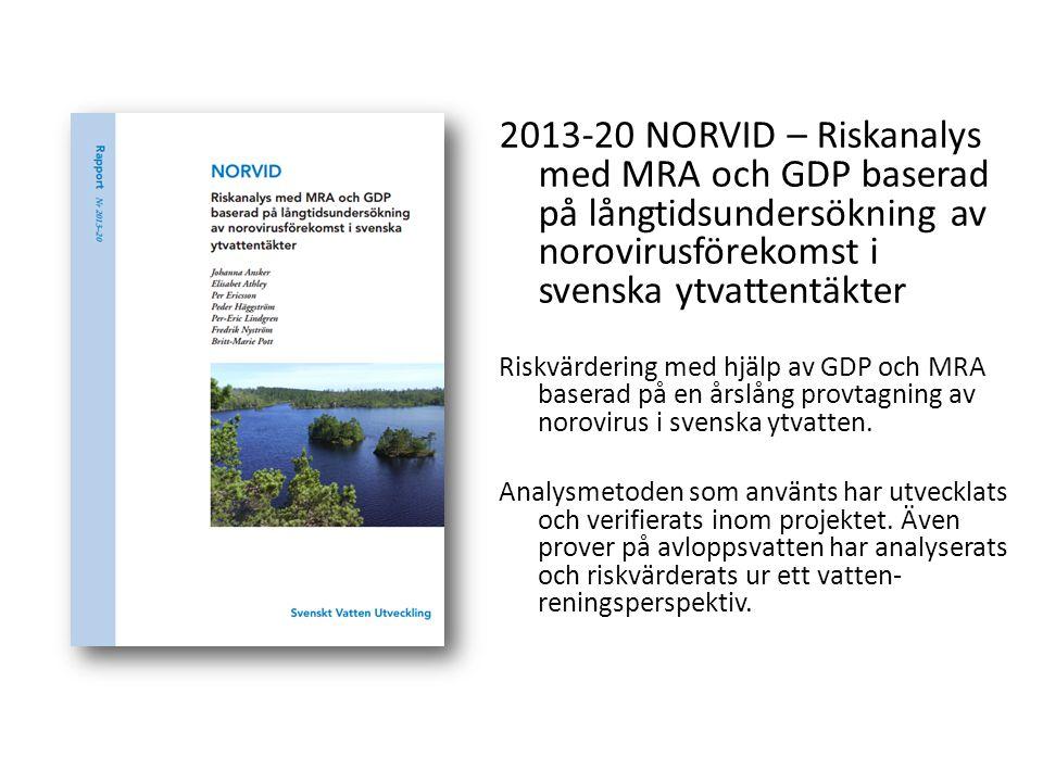 2013-20 NORVID – Riskanalys med MRA och GDP baserad på långtidsundersökning av norovirusförekomst i svenska ytvattentäkter