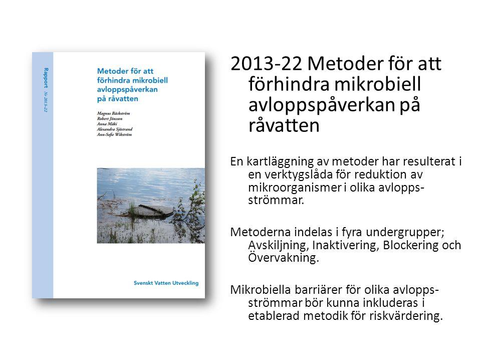 2013-22 Metoder för att förhindra mikrobiell avloppspåverkan på råvatten