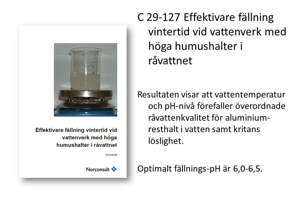 C 29-127 Effektivare fällning vintertid vid vattenverk med höga humushalter i råvattnet