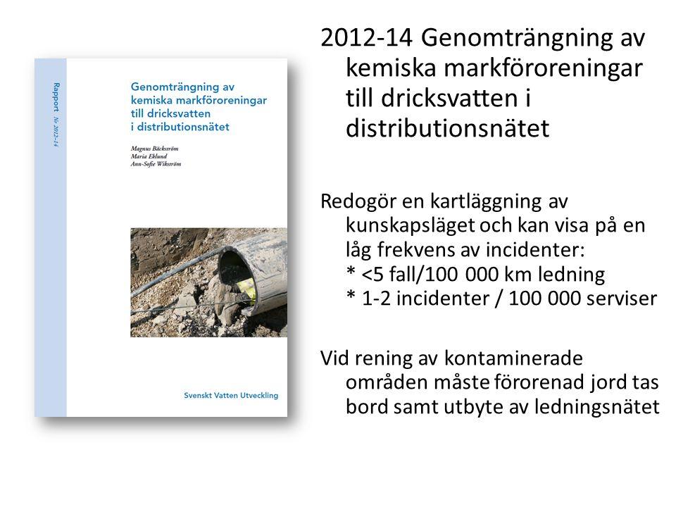 2012-14 Genomträngning av kemiska markföroreningar till dricksvatten i distributionsnätet
