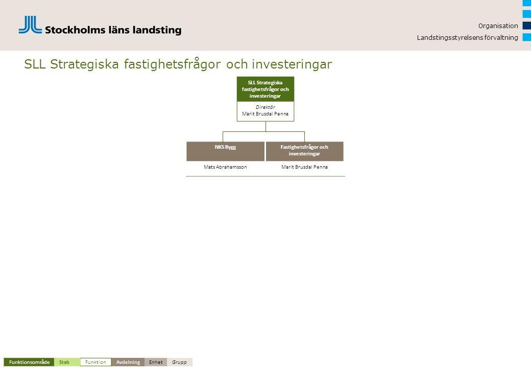 SLL Strategiska fastighetsfrågor och investeringar