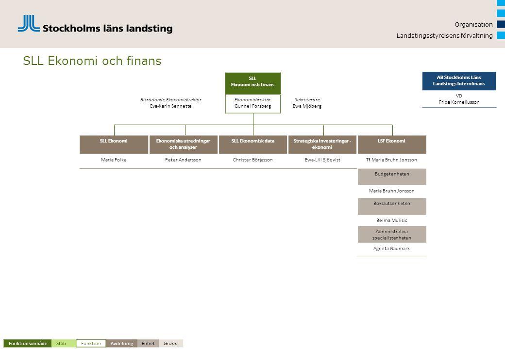 SLL Ekonomi och finans Organisation Landstingsstyrelsens förvaltning