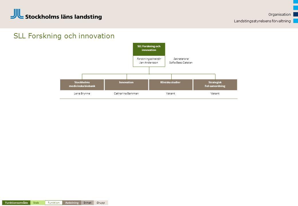 SLL Forskning och innovation