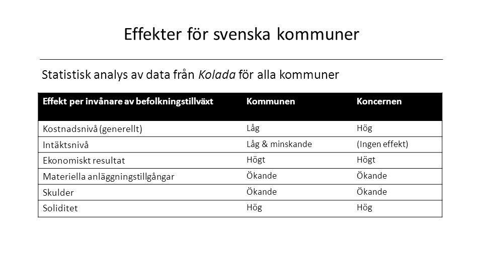 Effekter för svenska kommuner