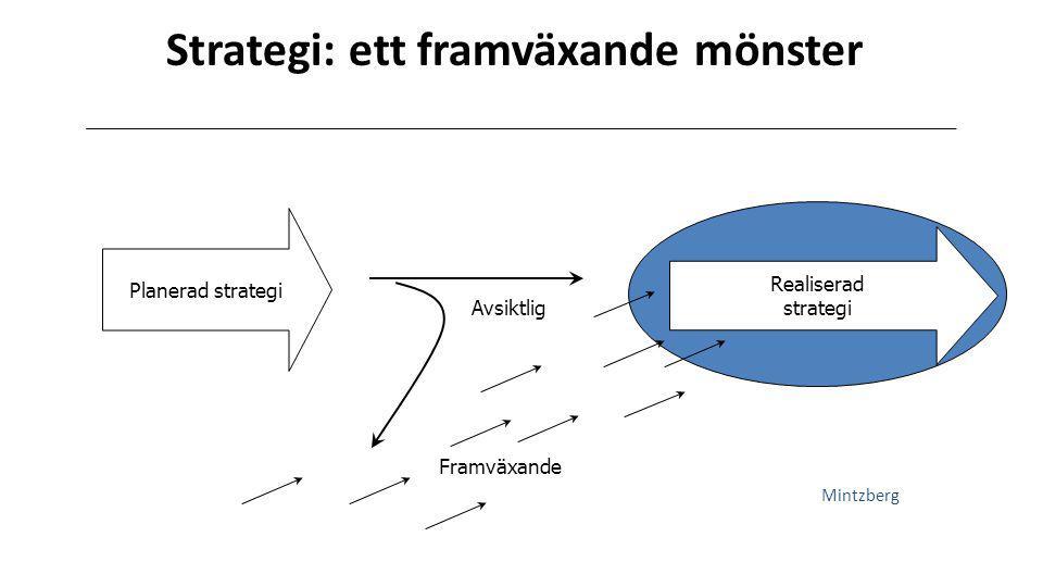Strategi: ett framväxande mönster