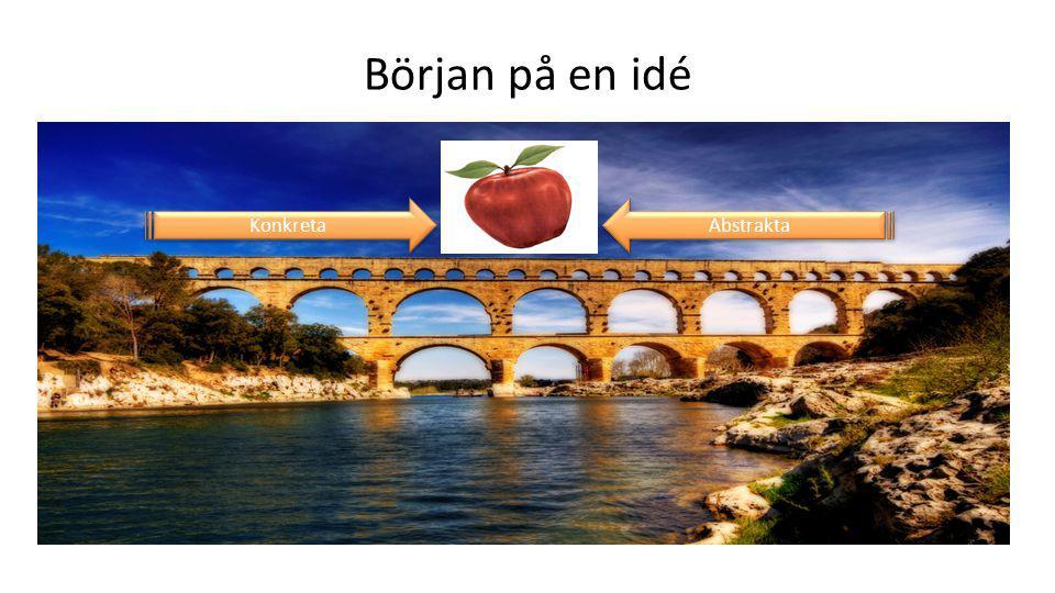Början på en idé Konkreta Abstrakta Pont du gard i Frankrike