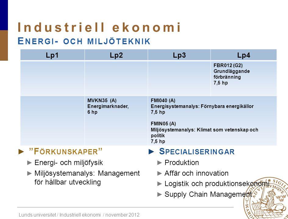 Industriell ekonomi Energi- och miljöteknik