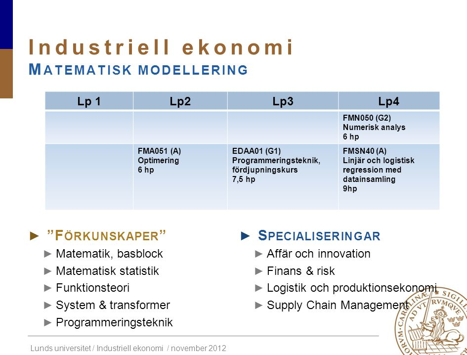 Industriell ekonomi Matematisk modellering