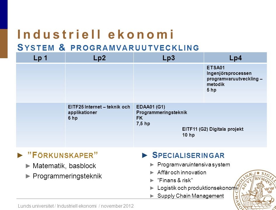 Industriell ekonomi System & programvaruutveckling