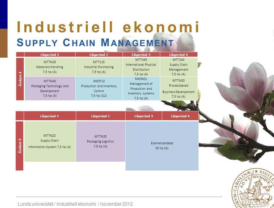 Industriell ekonomi Supply Chain Management