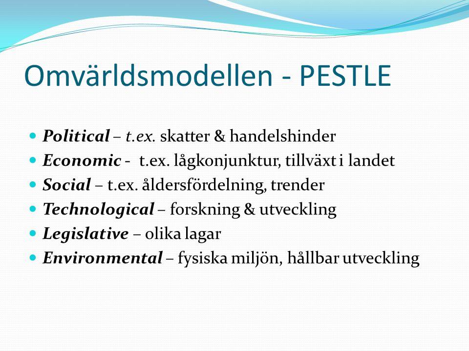 Omvärldsmodellen - PESTLE