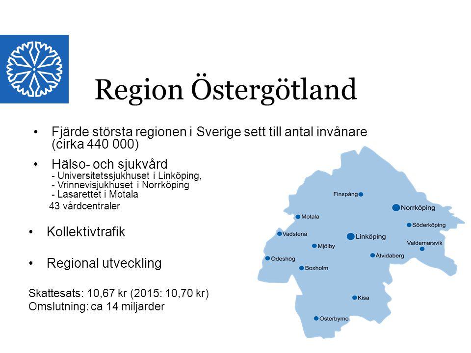Region Östergötland Fjärde största regionen i Sverige sett till antal invånare (cirka 440 000)