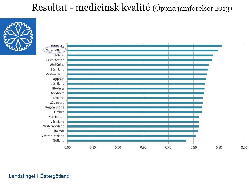 Resultat - medicinsk kvalité (Öppna jämförelser 2013)