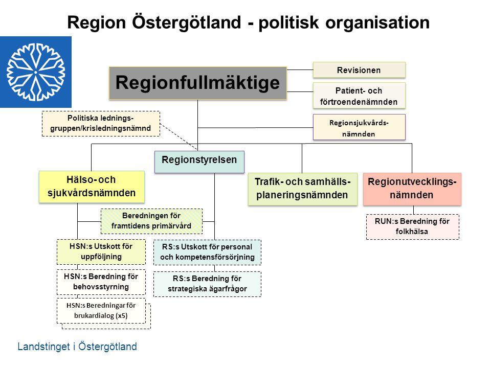 Regionfullmäktige Region Östergötland - politisk organisation