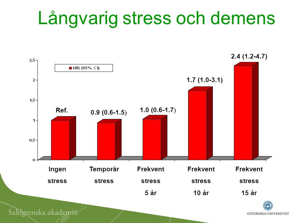 Långvarig stress och demens
