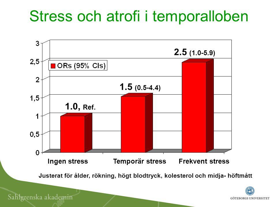 Stress och atrofi i temporalloben